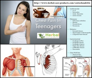 costochondritis-natural-herbal-remedies-for-pain-herbal-care-products