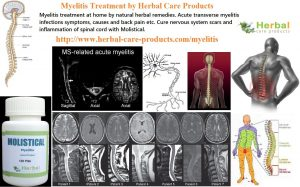 Natural Treatment for Myelitis