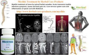 Natural Treatment for Myelitis
